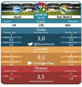 Jornada 6 temporada 17/18 Liga Santander, Fútbol, Alavés, Real Madrid